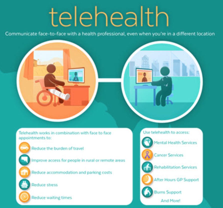 telehealth anchorage jefferson county ky